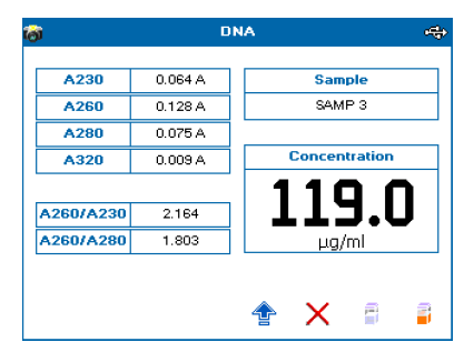 Nucleic acid quantitation and analysis using the QuickDrop