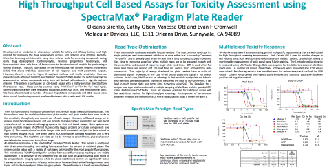 Cytotoxicity Assays