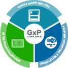 NEW GxP compliance solutions