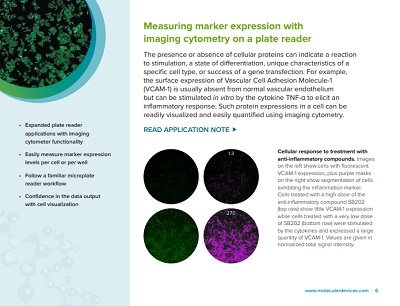 Marker expression with imaging cytometry on a plate reader