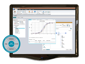 Softmax Pro Gxp Software