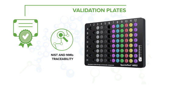 Validation Plate