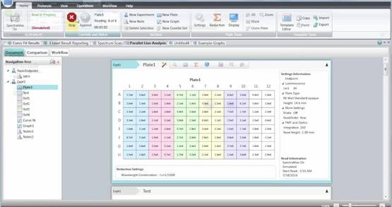 SoftMax Pro 7 Software