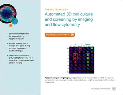 Automated 3D Cell Culture and Screening