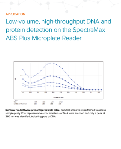 DNA Protein Detection on SpectraMax ABS Plus