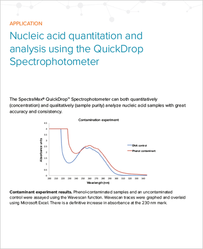 Nucleic Acid Quantitation on QuickDrop Spectophotometer
