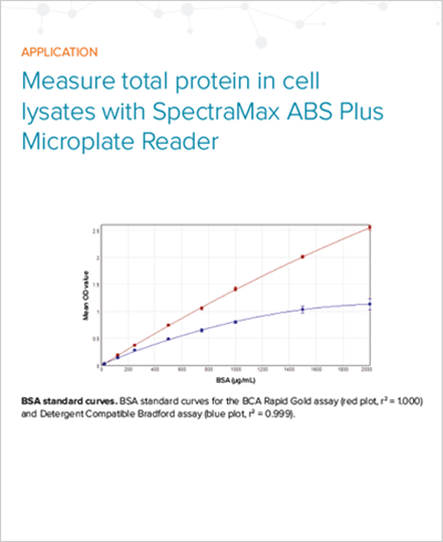 Protein Cell Lysates with SpectraMax ABS Plus
